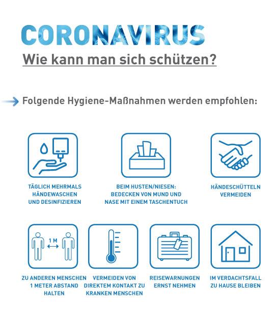 Coronavirus Hygiene Aushang